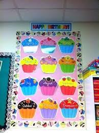 classroom wall decorations birthday decoration ideas pics chartaal geld afschaffen