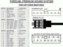ford f250 stereo wiring diagram 2001 ford f250 radio wiring for 2001 ford f150 stereo wiring