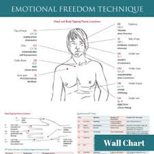 Eft Tapping Points Chart Pdf Eft Wall Chart