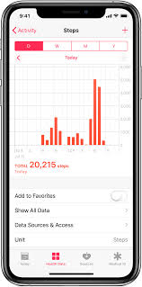 The Health Data Screen Of The Health App Showing A Chart For
