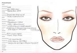 mac cosmetics a mei color collection face
