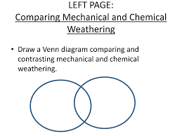 Mechanical And Chemical Weathering Venn Diagram Mechanical Chemical Weathering Ppt Download