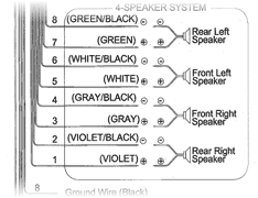 pyle marine radio wiring diagram not lossing wiring diagram • pyle marine radio wiring diagram images gallery