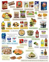 Diabetes Food Groups Chart Diabetes Important Tips You Need To Know Diabetic Snacks