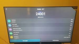 sony tv android. antutu is not that impressive but still fine for a tv i guess. sony tv android