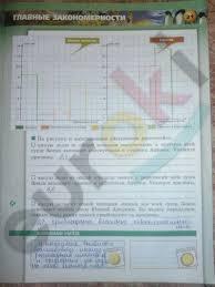 ГДЗ контрольные работы по географии класс Ходова