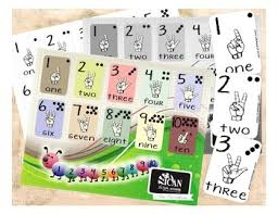 Sign Language Numbers Charts