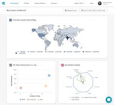 social media dashboard custom social media dashboards key features quintly