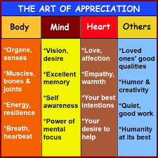 Finding Happiness Through The Art Of Appreciation