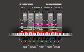Kick Drum Frequency Range Chart I Just Found This Awesome Frequency Spectrum Chart On