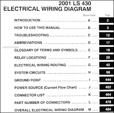 2001 lexus ls 430 wiring diagram manual original ebook 2001 lexus ls 430 wiring diagram manual original lexus