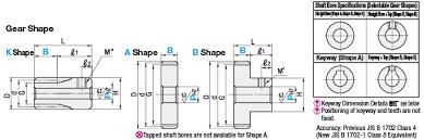 Gear Module Chart Spur Gears Pressure Angle 20deg Module 1 5 Misumi