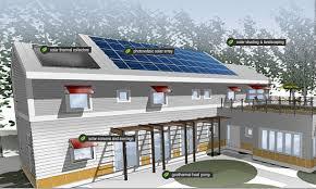 Small Picture Net Zero Home Design Home Design Ideas
