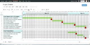 Excel Template Gantt Project Planner Schedule Sample Timeline Excel