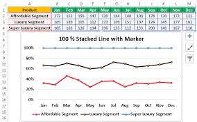Tableau Line Chart Markers Line Chart Examples Top 7 Types Of Line Charts In Excel