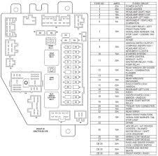 2001 jeep cherokee fuse box location panel diagram illustration