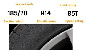 Tire Chart Meaning How To Choose The Right Tyre For Your Car What Is The