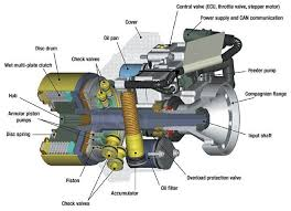 volvo roller wiring diagram auto electrical wiring diagram volvo roller wiring diagram volvo get image about