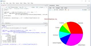 Chart Of R Colors Pie Chart In R Programming
