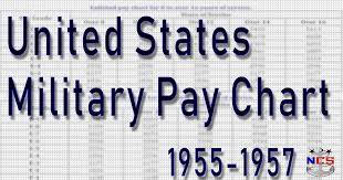 Uscg Pay Chart 1955 1957 Military Pay Chart