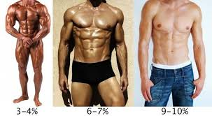 How To Find Out Fat Percentage How To Measure Your Body Fat Percentage Nerd Fitness