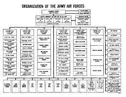 Pentagon Leadership Chart The Army Air Forces In World War Ii Volume Vi Men And