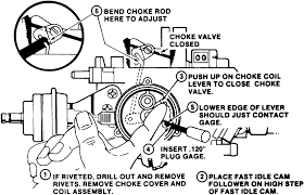 central electric 2 a2resource images sunriver redmond sisters auto gauge wiring diagram rpm picture