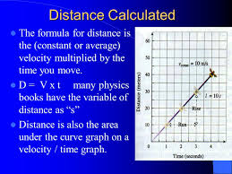 distance calculated the formula for distance is the constant or average velocity multiplied by