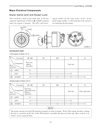 yale forklift wiring diagram dolgular com yale glc050 service manual at Yale Forklift Wiring Diagram