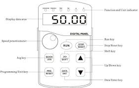 wiring diagram of ac drive wiring image wiring diagram danfoss vfd connection diagram jodebal com on wiring diagram of ac drive