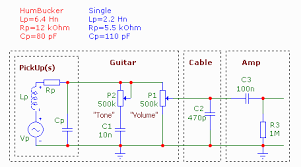 built in guitar amp sage smart altering guitar electronics standard guitar schematic connected to amp simplified