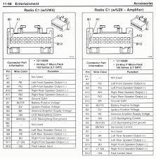 chevy blazer wiring harness wiring diagram mega chevrolet blazer wiring harness wiring diagram paper 1985 chevy blazer wiring harness chevy blazer wiring diagram
