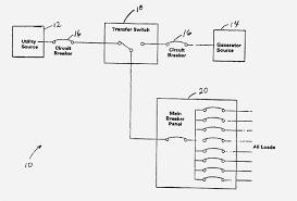h o a wiring diagram wiring library generator breaker wiring diagram save generator automatic transfer switch wiring diagram fresh pretty hoa of generator