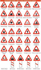 Road Signs Chart India Rto Road Signs Chart Marathi Bedowntowndaytona Com