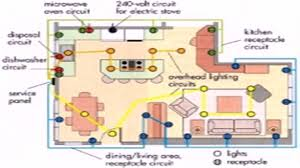 wiring diagrams domestic electrical installation diagrams home electrical wiring basics at House Wiring Circuits