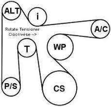 belt diagram for the 3 0l 3 3l and 3 8l v6 diagrams for car belt tensioner diagram