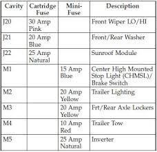 dodge nitro fuse box wire center \u2022 2007 Dodge Nitro Fuse Box Diagram at Dodge Nitro Interior Fuse Box