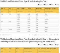 Seamless Pipe Specification Chart Pin On Flowtech Energy