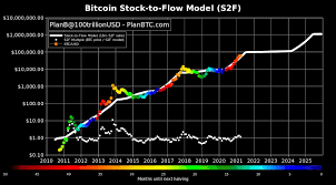 Bloomberg also cites the digital gold narrative and potential inflow of institutional capital as factors driving prices higher. Oc5xzzrzccrbwm