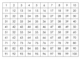 Smartboard Hundreds Chart Hundreds Chart Education Quotes