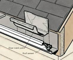 how to repair gutters.  How Leaky Gutters Can Be Repaired With Wire Screening For Small Holes Or Sheet  Metal Patches Throughout How To Repair Gutters