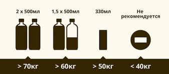 Энергетические напитки – Tunne Toitu