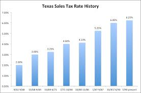 State Sales Tax State Sales Tax Rate For Texas