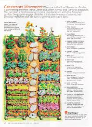 Small Picture Garden layout BHG magazine Pinteres