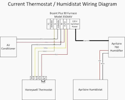 fancy aprilaire 110 wiring diagram image electrical diagram ideas honeywell humidistat wiring diagram fancy aprilaire 110 wiring diagram image electrical diagram ideas manual humidistat wiring diagram