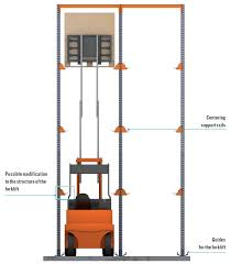 Forklift Aisle Width And Height Interlake Mecalux