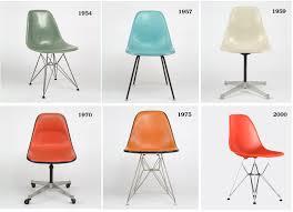 knoll eames chair. Knoll Eames Chair Blog - Lewis Interiors E