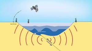 Tsunami warning system in japan: Australian Tsunami Warning System Animation Showing Monitoring Detection Analysis And Warning Youtube