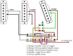 wiring diagram for fender strat 5 way switch schematics and 1977 fender stratocaster wiring diagram 5 way switch