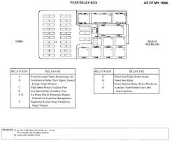 1992 mercedes 300se fuse diagram wiring diagram library 1992 mercedes 300se fuse diagram